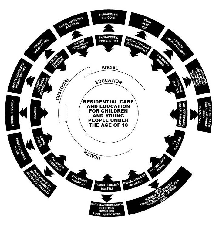 Demonstrative model